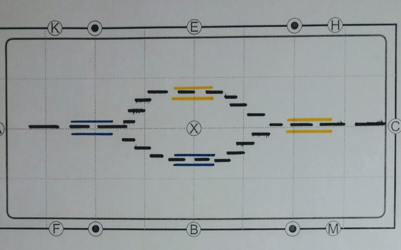 Seitengänge mit Stangen kombiniert