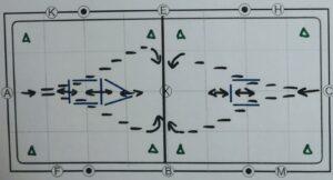 Variation Seitengänge und Stangen